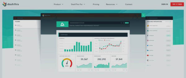 kpi dashboards and scorecards